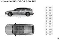 foto: Peugeot_508_SW_2018_13.jpg