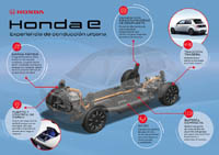 foto: 01 Honda e - sistema electrico.jpg