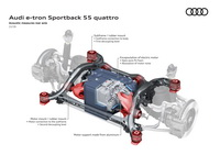 foto: Audi e-tron Sportback 55 quattro_39.jpg