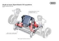 foto: Audi e-tron Sportback 55 quattro_40.jpg