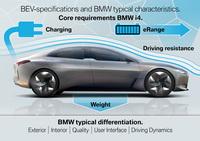 foto: BMW i4 2021_16.jpg