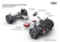 foto: Audi A3 35 TFSI S Tronic Mild Hybrid 48 V_11.jpg