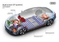 foto: Audi e-tron GT y RS e-tron GT_02.jpg