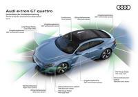 foto: Audi e-tron GT y RS e-tron GT_03.jpg