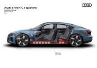 foto: Audi e-tron GT y RS e-tron GT_05.jpg