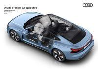 foto: Audi e-tron GT y RS e-tron GT_06.jpg