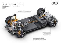 foto: Audi e-tron GT y RS e-tron GT_09.jpg