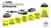 foto: Opel sera totalmente electrico en Europa_03.jpg