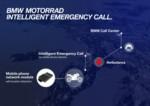 foto: BMW Motorrad Llamada Emergencia – pasos.jpg