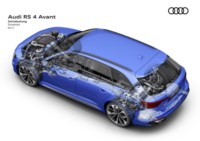 foto: 21 Audi RS 4 Avant 2017.jpg