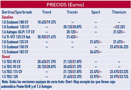 Precios_Focus (1)