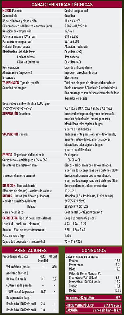 Audi_R8_5.2FSI_V10Plus 500