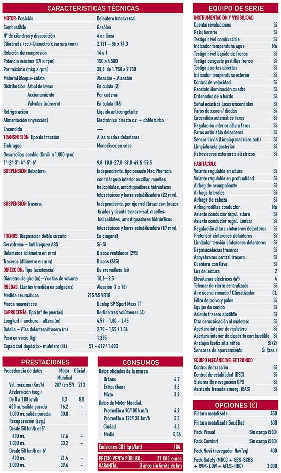 mazda3_2-2dsportsedan-ficha-550